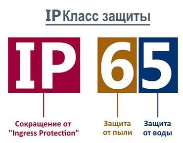 Розшифровка ступеня захисту (IP) і класу антивандального захисту (IK)